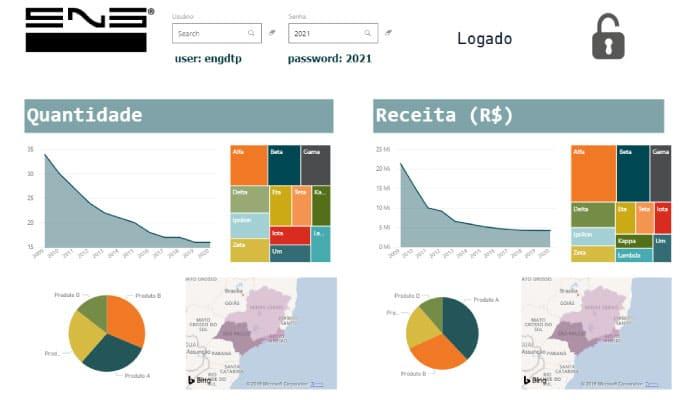 http://www.flashfor.com.br/blog/power-bi-protecao-de-dados-engdtpmultimidia-blog-artigo-modelo-2.jpg